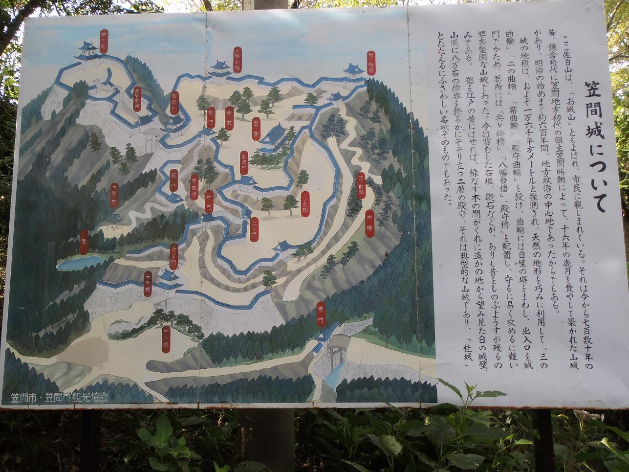 笠間城 【常陸】: 城跡散策の記録